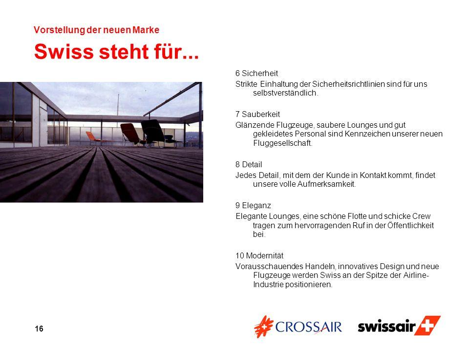 Vorstellung der neuen Marke Swiss steht für...