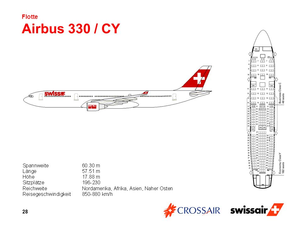 Flotte Airbus 330 / CY