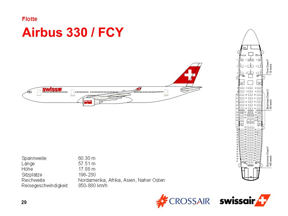 Flotte Airbus 330 / FCY