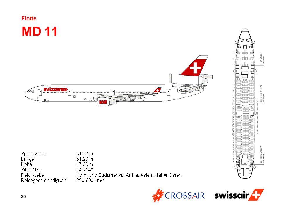 Flotte MD 11