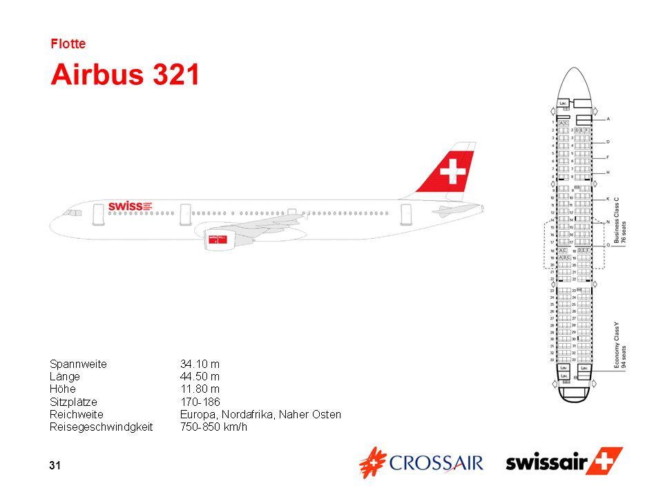 Flotte Airbus 321