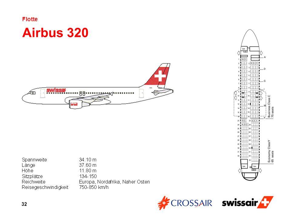 Flotte Airbus 320