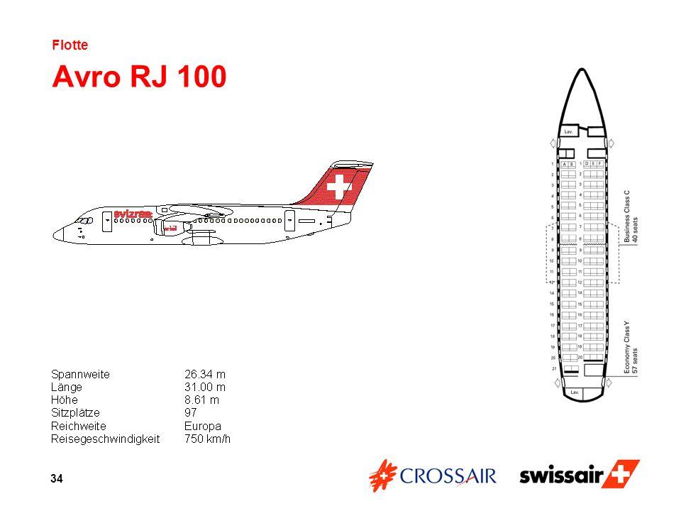 Flotte Avro RJ 100