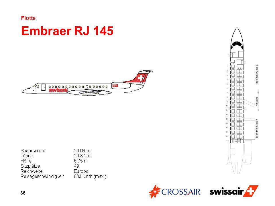 Flotte Embraer RJ 145