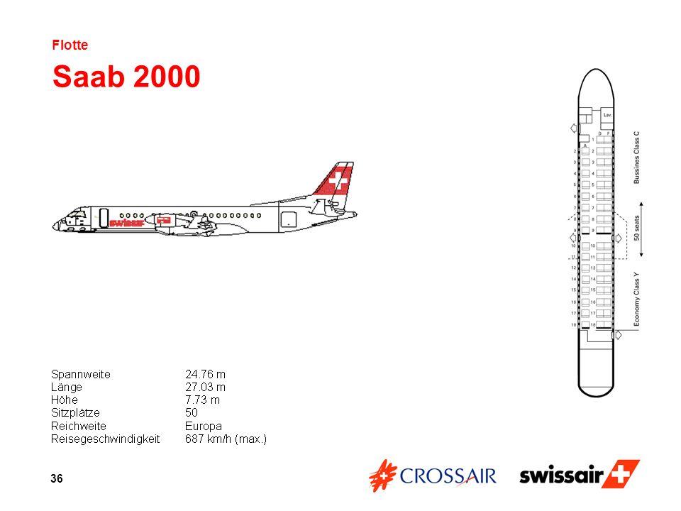 Flotte Saab 2000