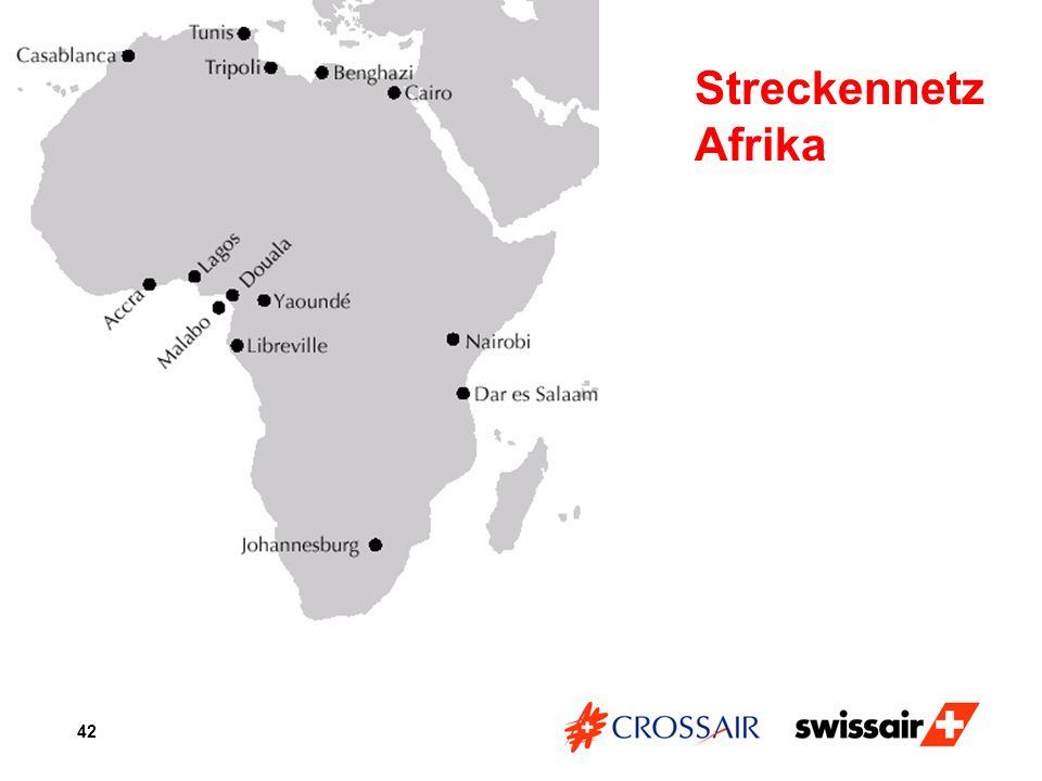 Streckennetz Afrika