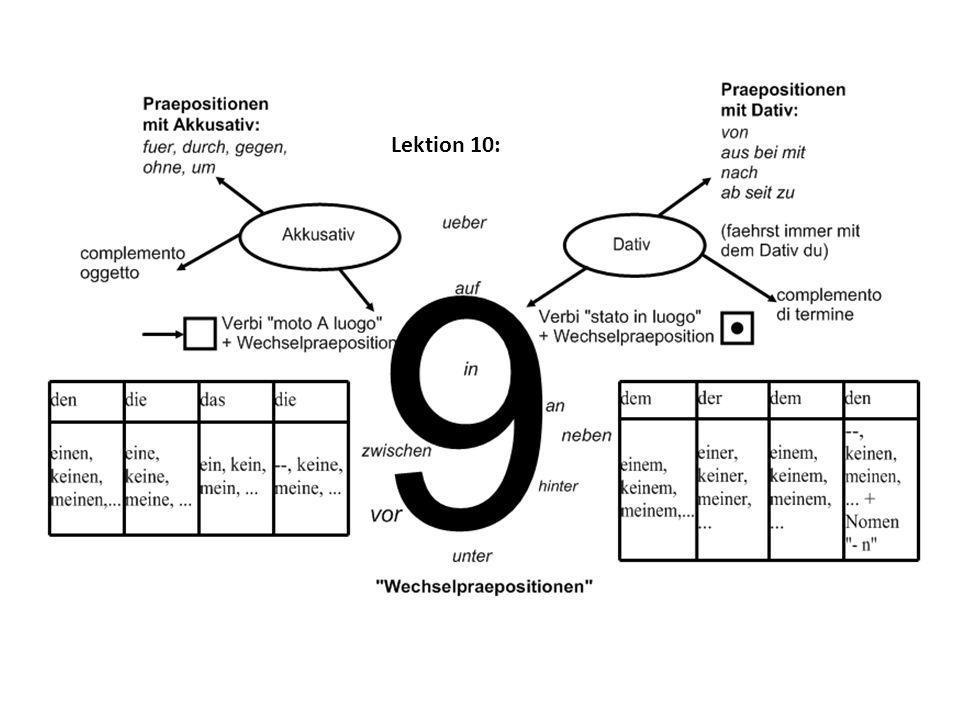 L Lektion 10: