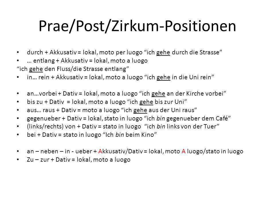 Prae/Post/Zirkum-Positionen