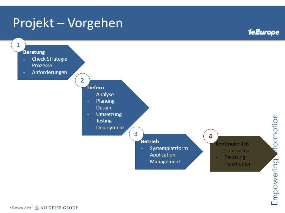 Projekt – Vorgehen 1 2 3 4 Beratung Check Strategie Prozesse