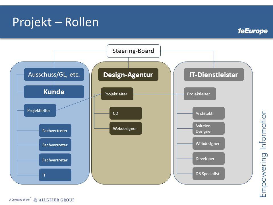 Projekt – Rollen Design-Agentur IT-Dienstleister Kunde Steering-Board
