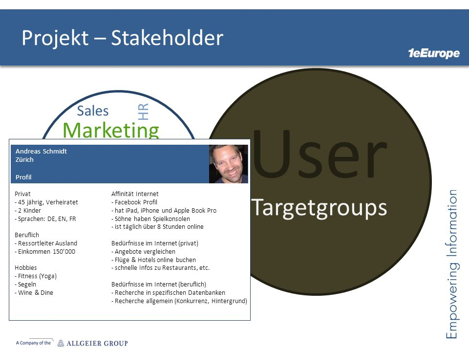 User Targetgroups IT Projekt – Stakeholder Marketing Customer Care