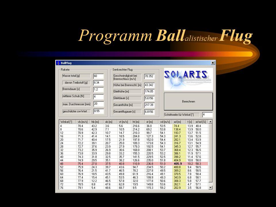 Programm Ballalistischer Flug