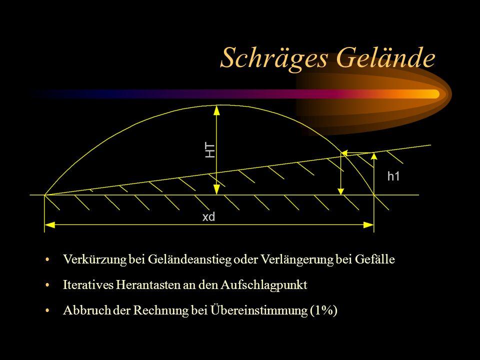 Schräges Gelände Verkürzung bei Geländeanstieg oder Verlängerung bei Gefälle. Iteratives Herantasten an den Aufschlagpunkt.