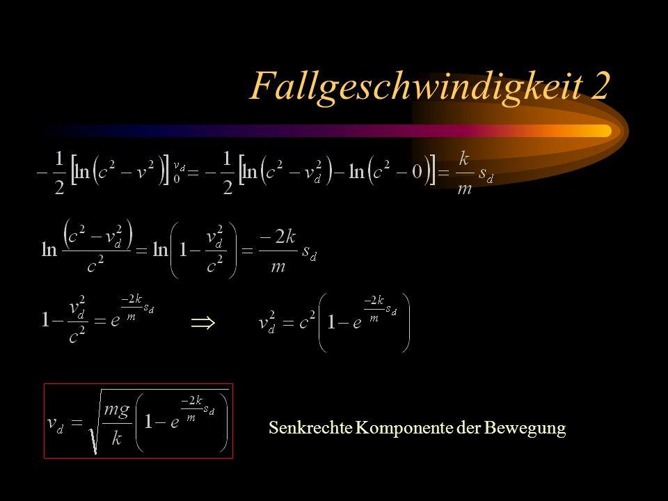 Fallgeschwindigkeit 2  Senkrechte Komponente der Bewegung