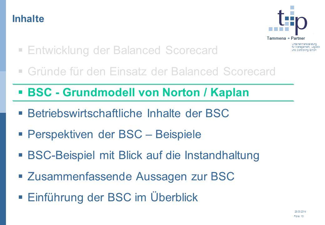 Entwicklung der Balanced Scorecard