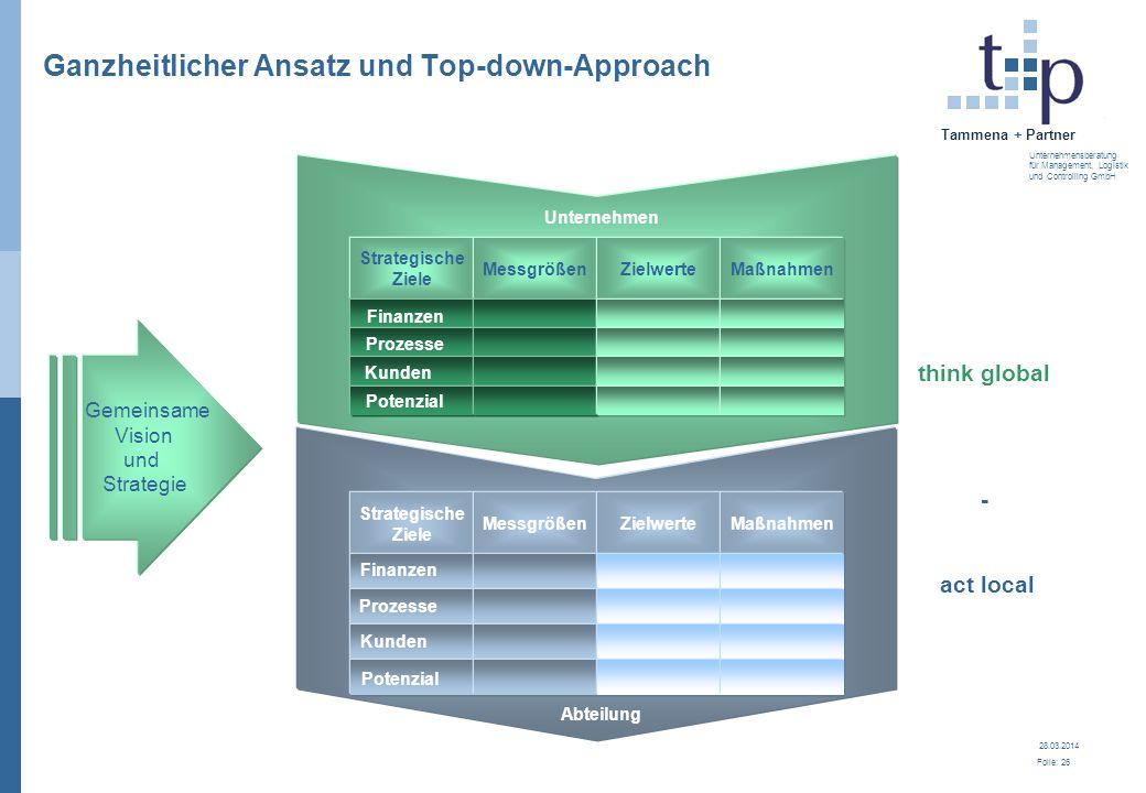 Ganzheitlicher Ansatz und Top-down-Approach