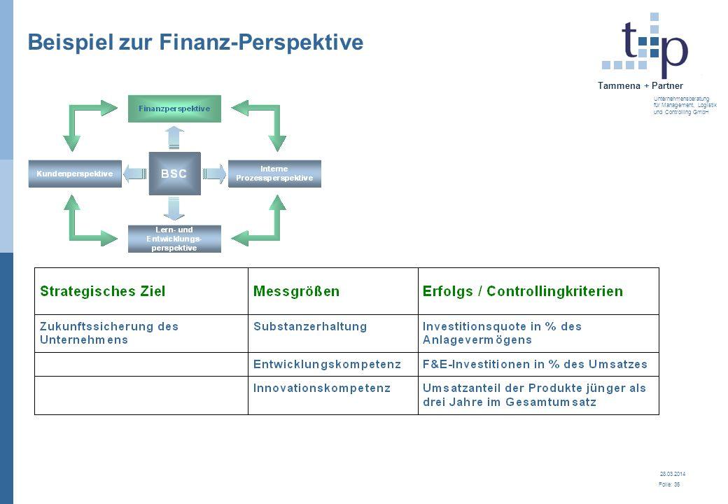Beispiel zur Finanz-Perspektive