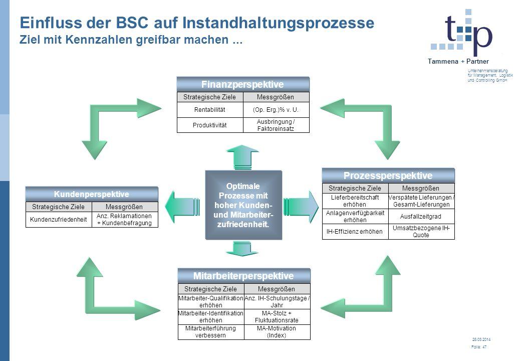 Einfluss der BSC auf Instandhaltungsprozesse Ziel mit Kennzahlen greifbar machen ...