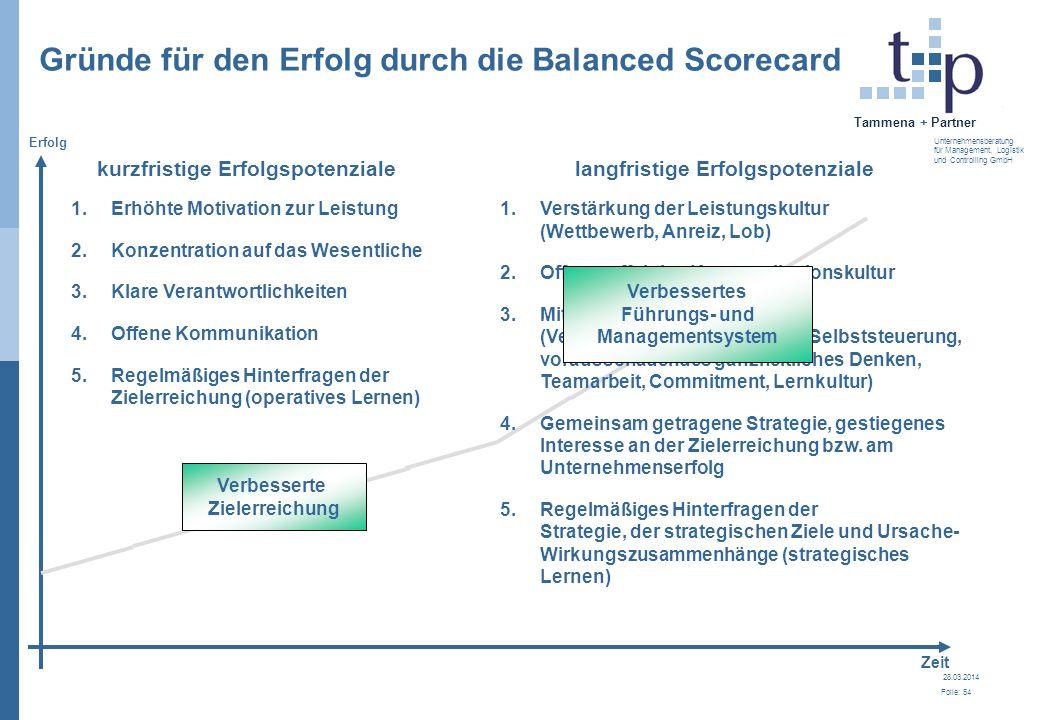 Gründe für den Erfolg durch die Balanced Scorecard
