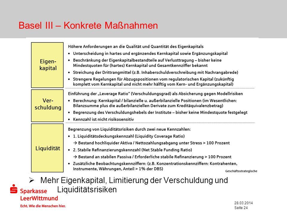 Basel III – Konkrete Maßnahmen