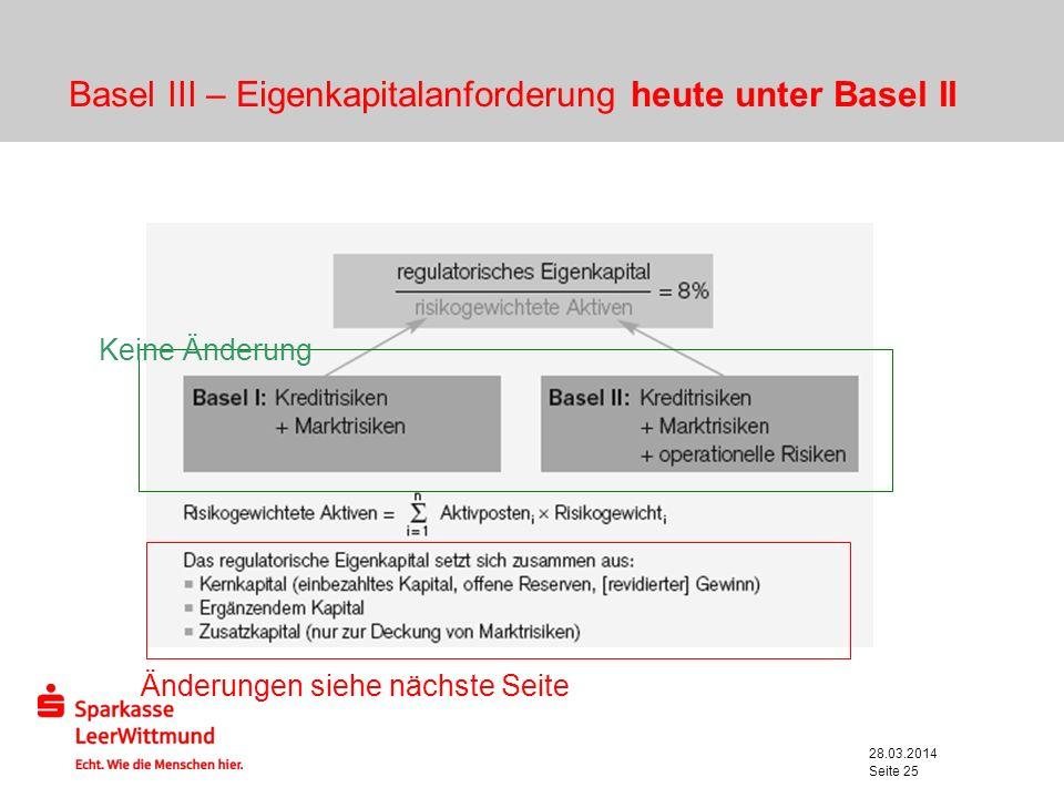 Basel III – Eigenkapitalanforderung heute unter Basel II
