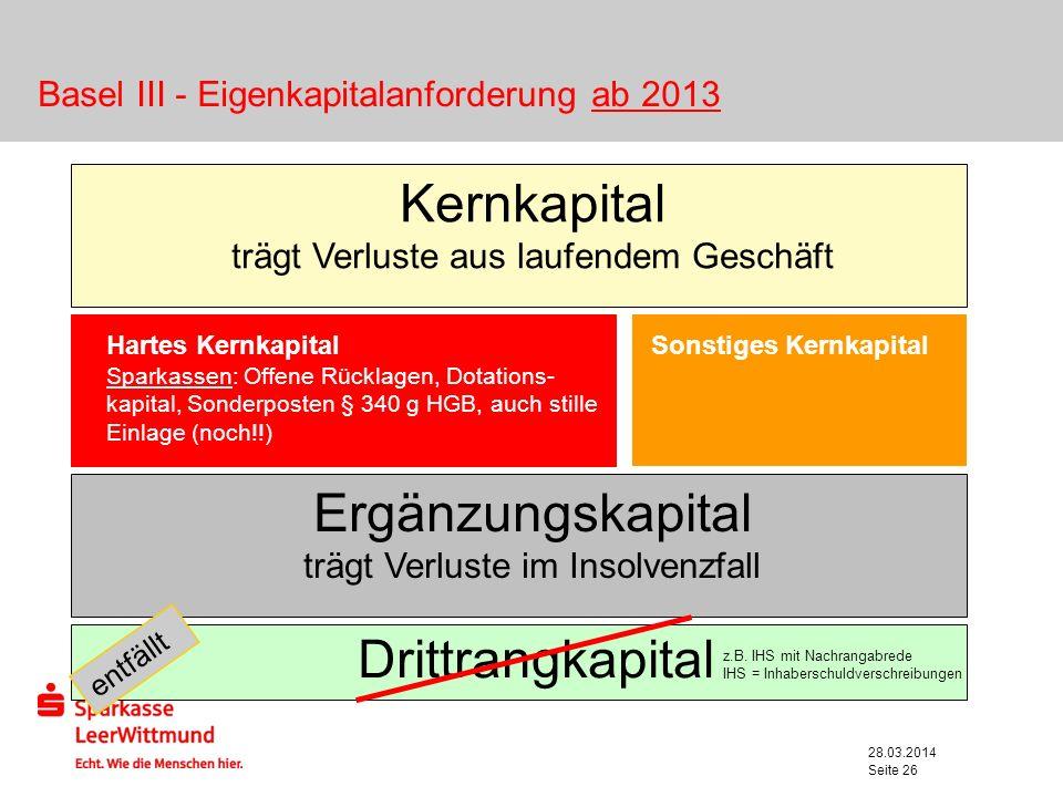 Basel III - Eigenkapitalanforderung ab 2013