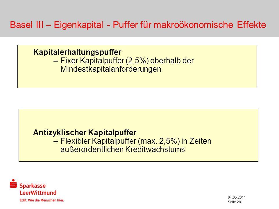 Basel III – Eigenkapital - Puffer für makroökonomische Effekte