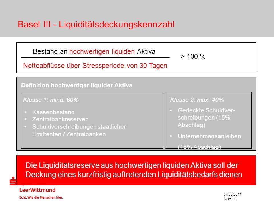 Basel III - Liquiditätsdeckungskennzahl