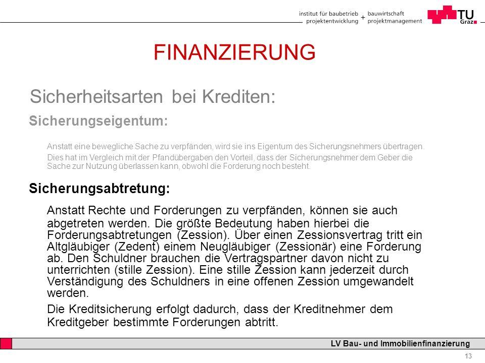 FINANZIERUNG Sicherheitsarten bei Krediten: