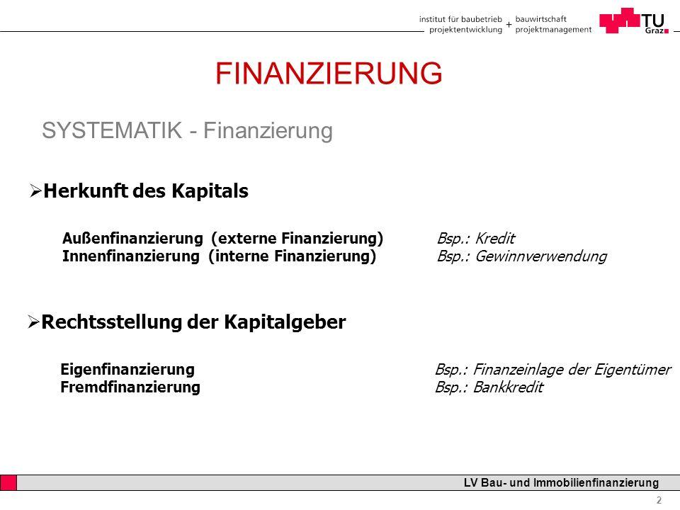 FINANZIERUNG SYSTEMATIK - Finanzierung Herkunft des Kapitals