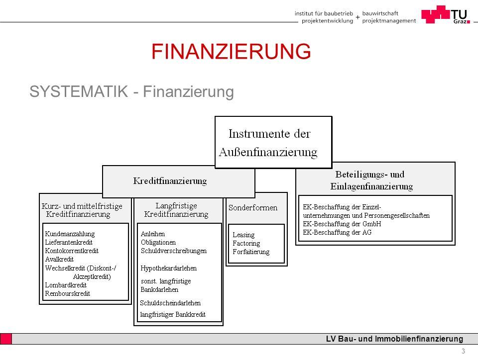 FINANZIERUNG SYSTEMATIK - Finanzierung 08.11.2007