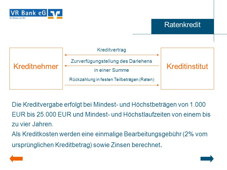 Kreditnehmer Kreditinstitut Ratenkredit