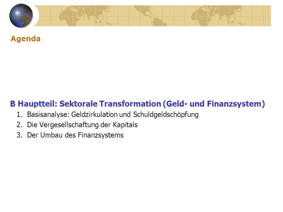 B Hauptteil: Sektorale Transformation (Geld- und Finanzsystem)
