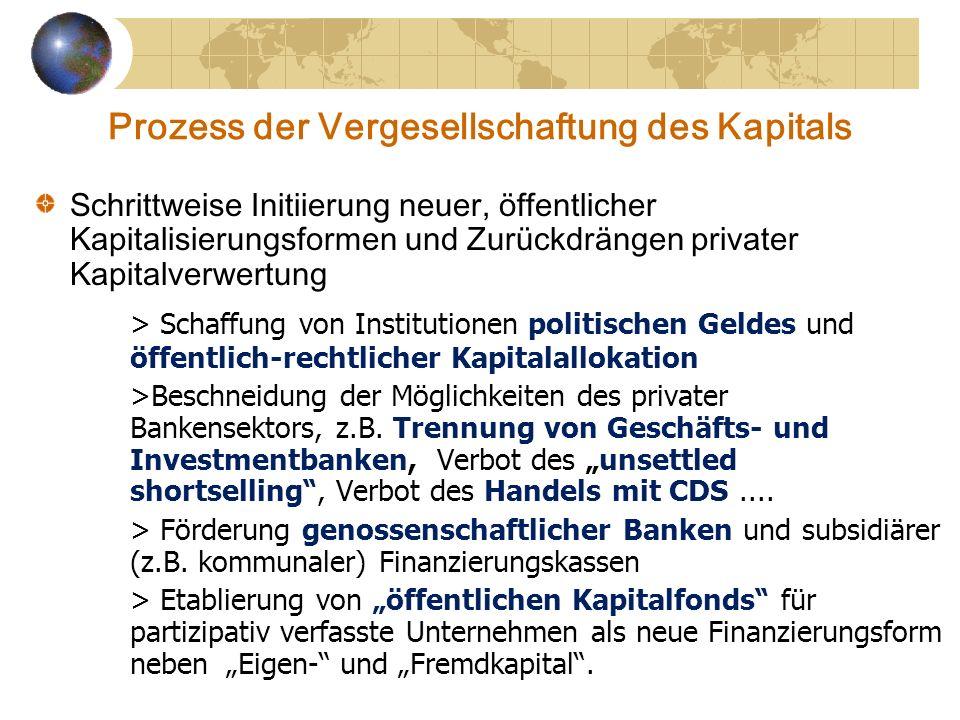 Prozess der Vergesellschaftung des Kapitals