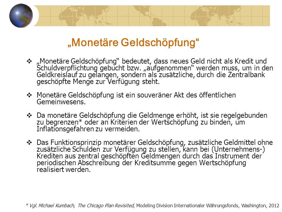 """""""Monetäre Geldschöpfung"""
