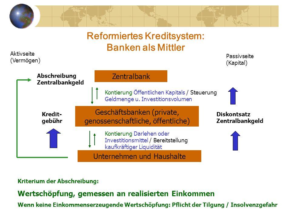 Reformiertes Kreditsystem: