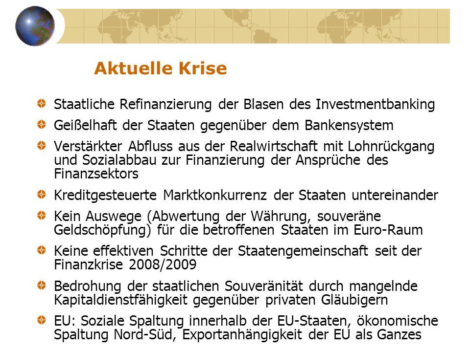 Aktuelle Krise Staatliche Refinanzierung der Blasen des Investmentbanking. Geißelhaft der Staaten gegenüber dem Bankensystem.