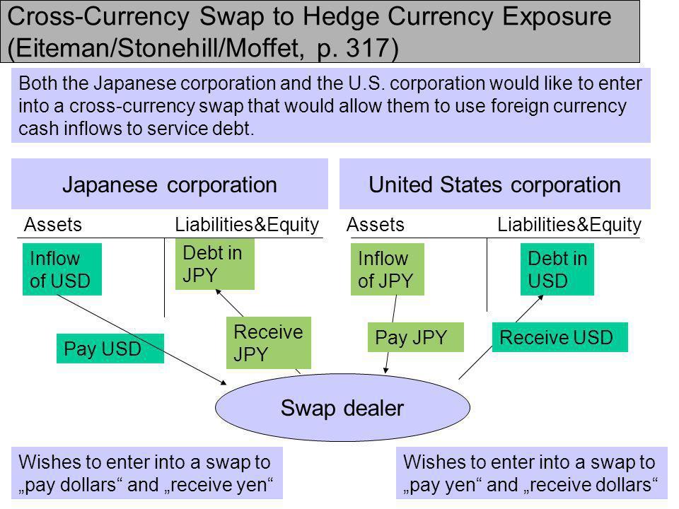 United States corporation