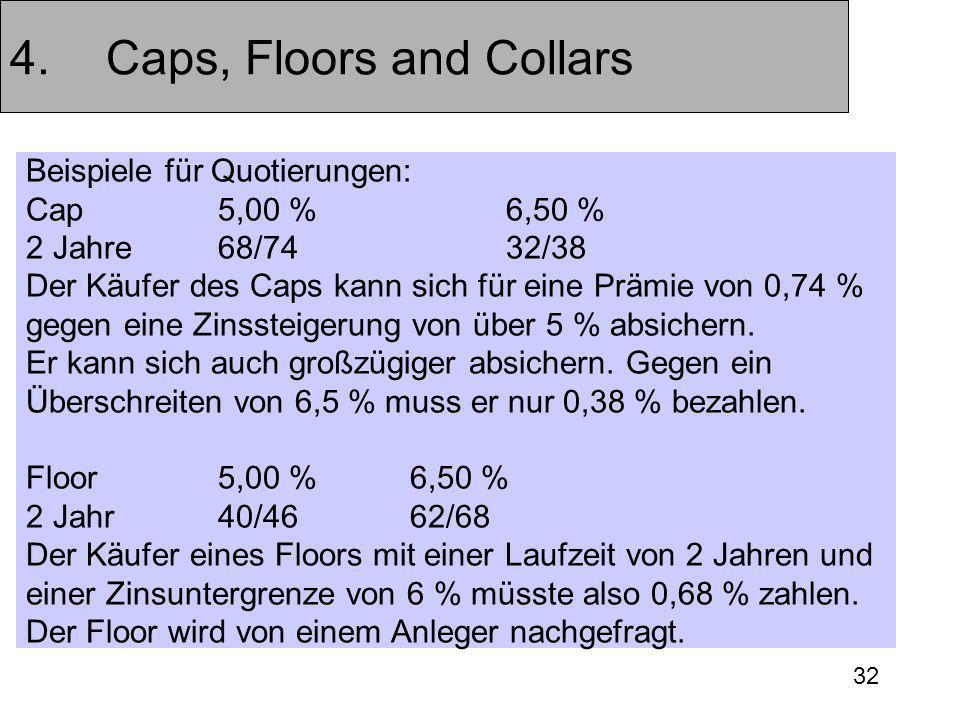 4. Caps, Floors and Collars