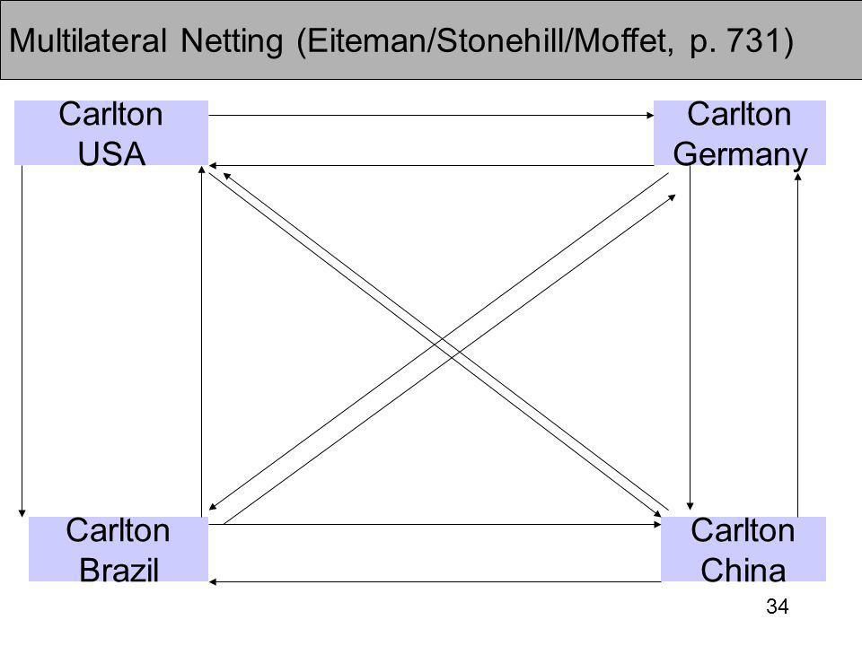 Multilateral Netting (Eiteman/Stonehill/Moffet, p. 731)