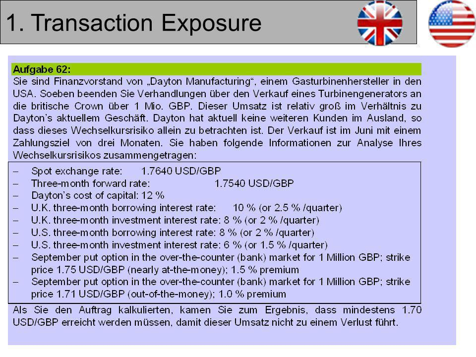 1. Transaction Exposure