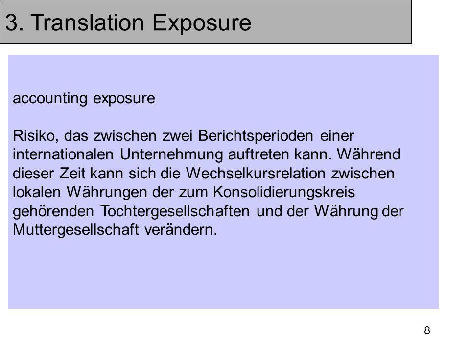 3. Translation Exposure