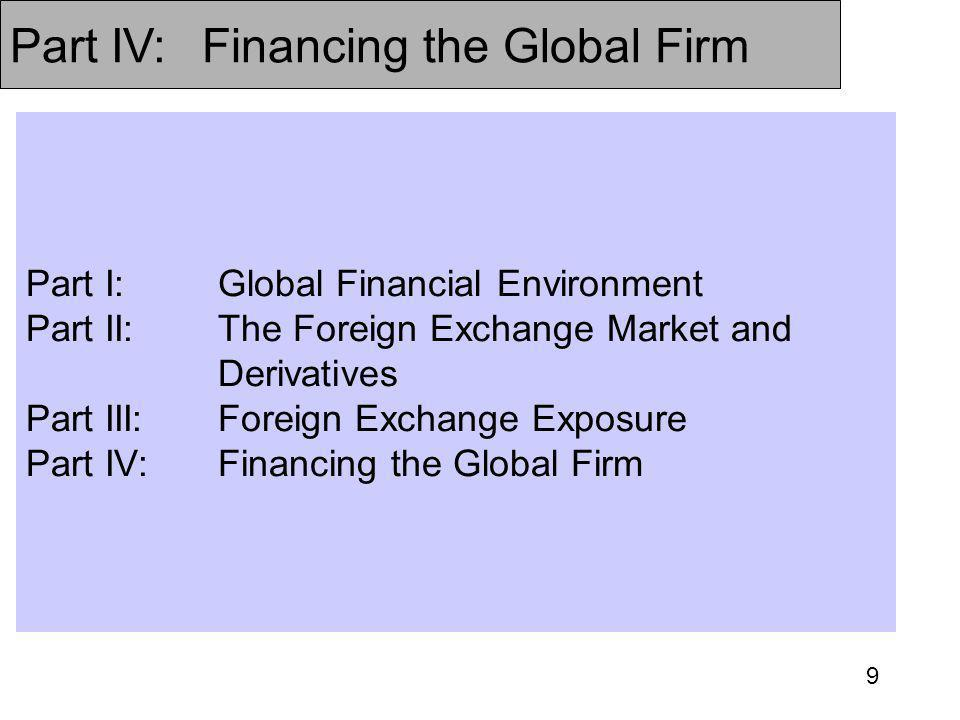 Part IV: Financing the Global Firm