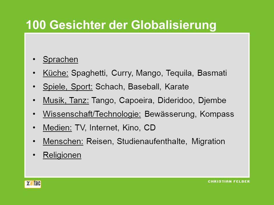 100 Gesichter der Globalisierung