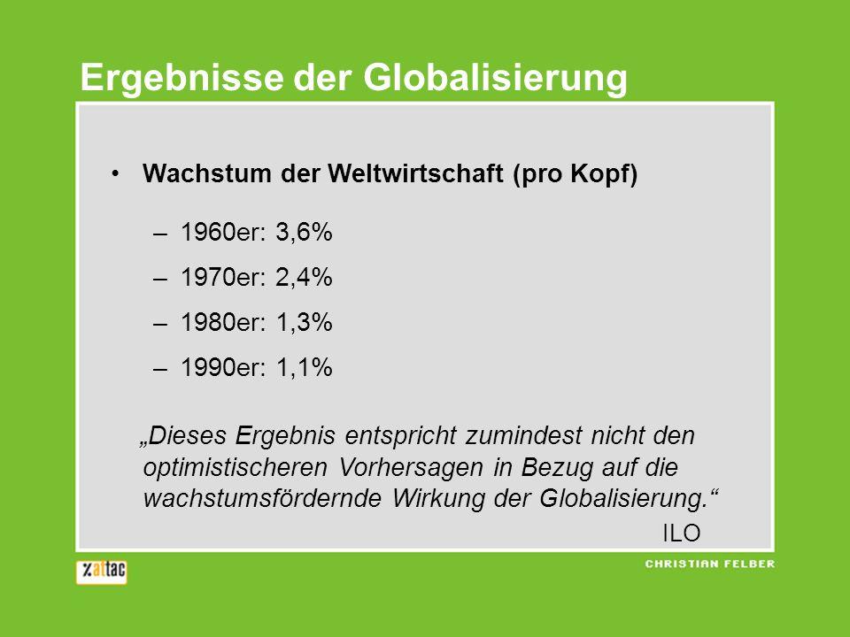 Ergebnisse der Globalisierung