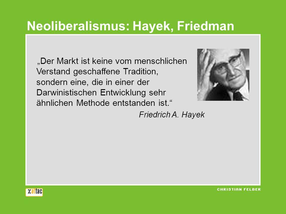 Neoliberalismus: Hayek, Friedman
