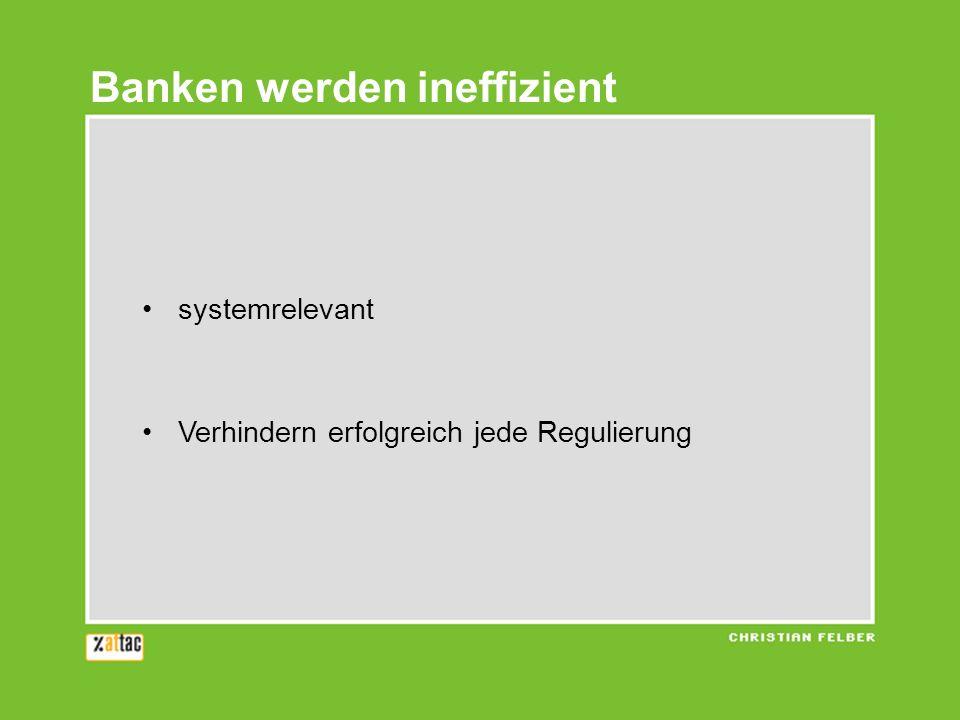 Banken werden ineffizient