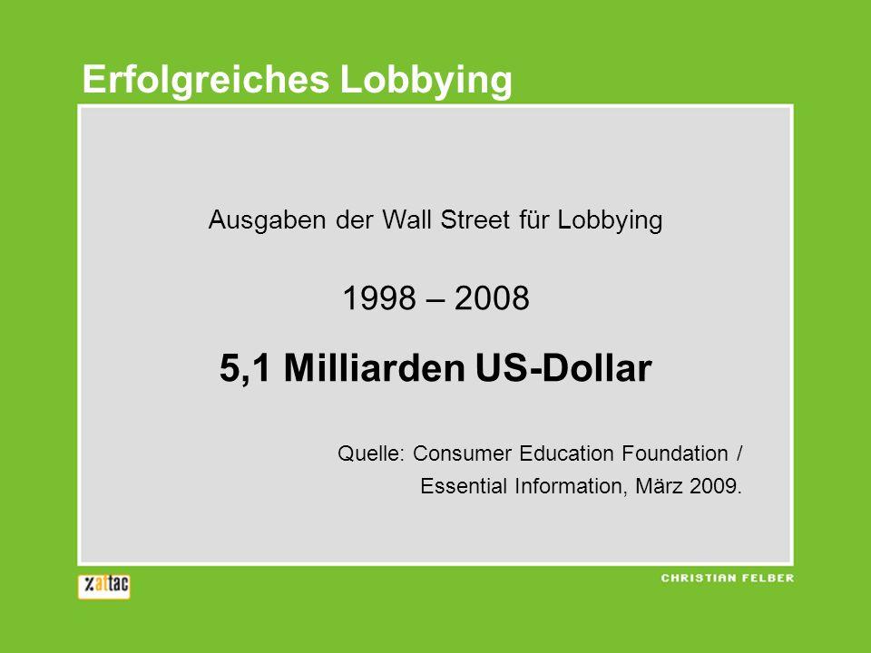Ausgaben der Wall Street für Lobbying