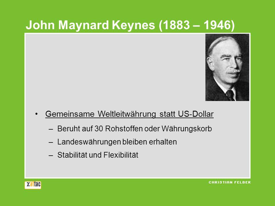 John Maynard Keynes (1883 – 1946)