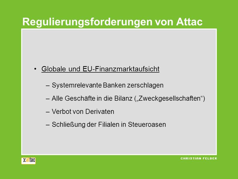 Regulierungsforderungen von Attac